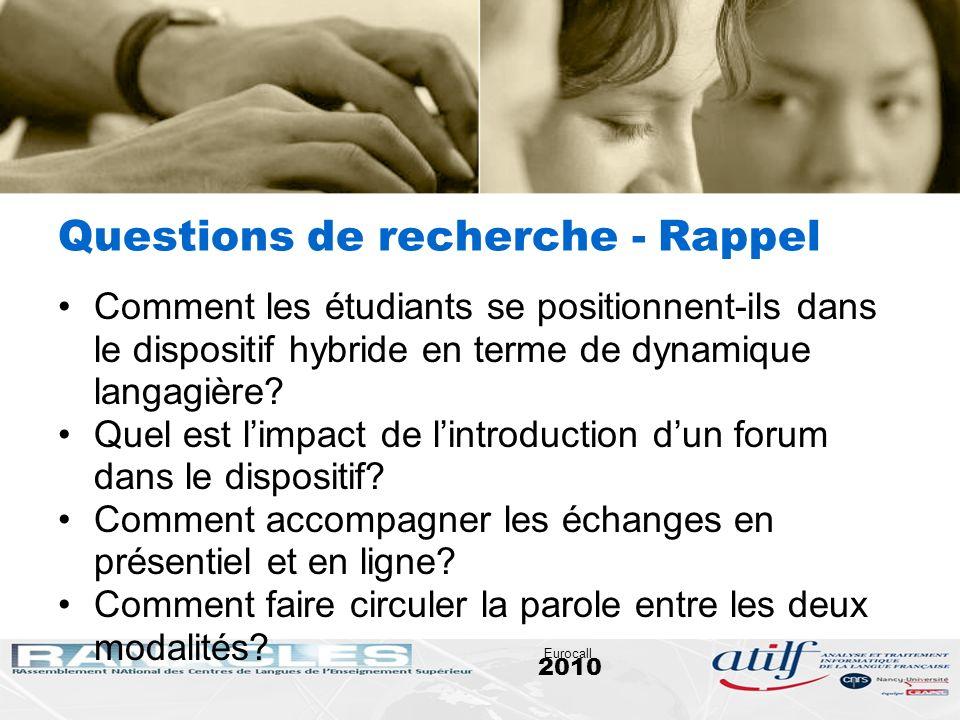 Questions de recherche - Rappel