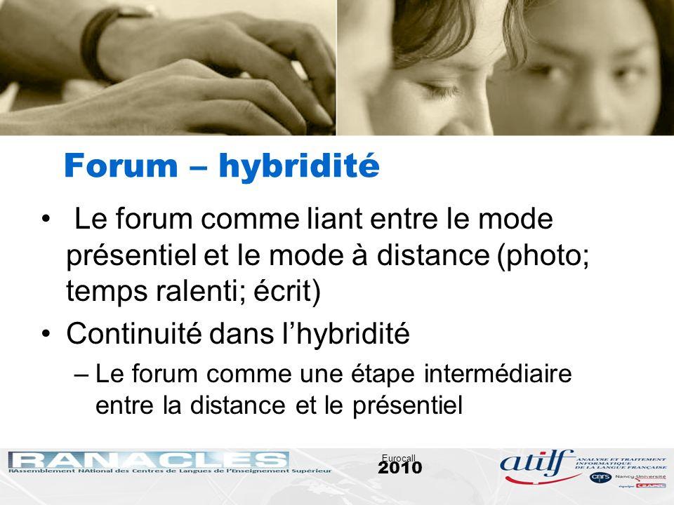 Forum – hybridité Le forum comme liant entre le mode présentiel et le mode à distance (photo; temps ralenti; écrit)