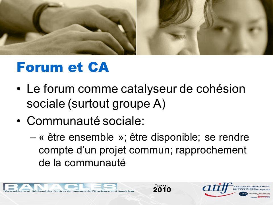 Forum et CA Le forum comme catalyseur de cohésion sociale (surtout groupe A) Communauté sociale: