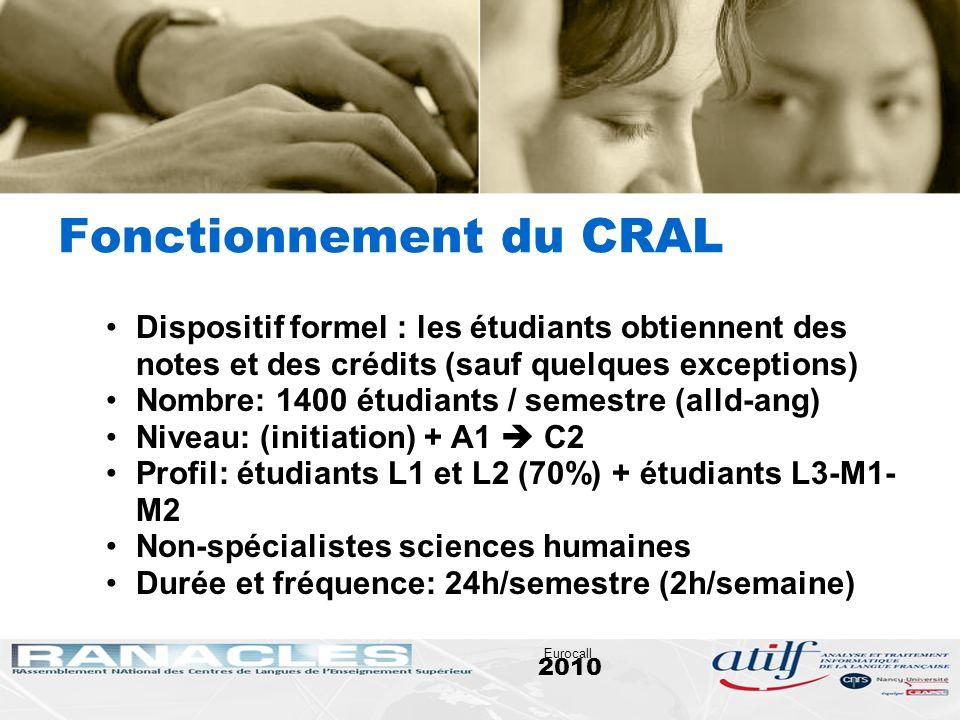 Fonctionnement du CRAL