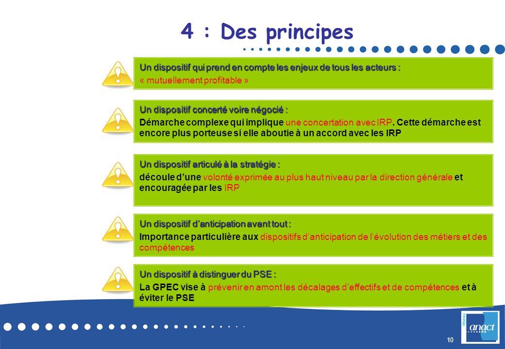 4 : Des principes Un dispositif qui prend en compte les enjeux de tous les acteurs : « mutuellement profitable »