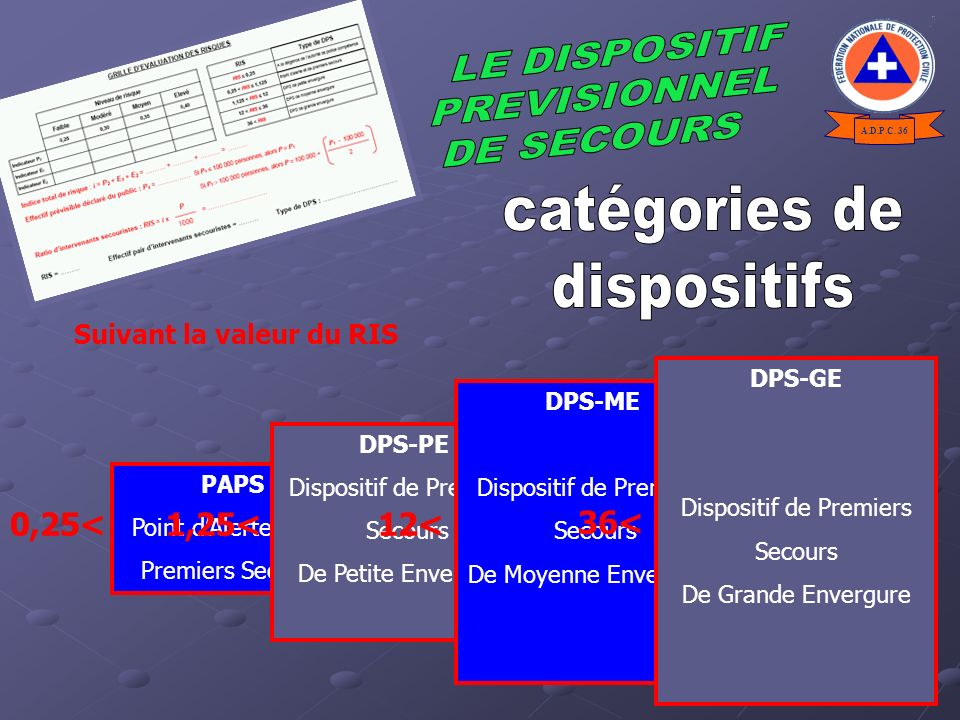 catégories de dispositifs LE DISPOSITIF PREVISIONNEL DE SECOURS 36<