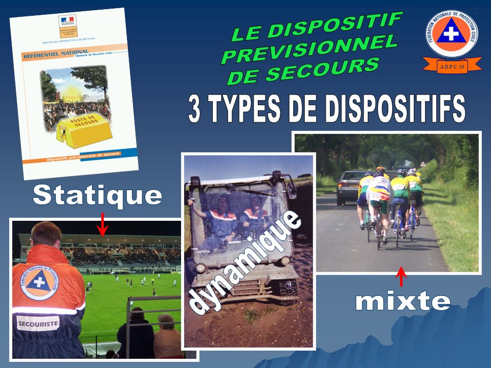 3 TYPES DE DISPOSITIFS Statique dynamique mixte LE DISPOSITIF