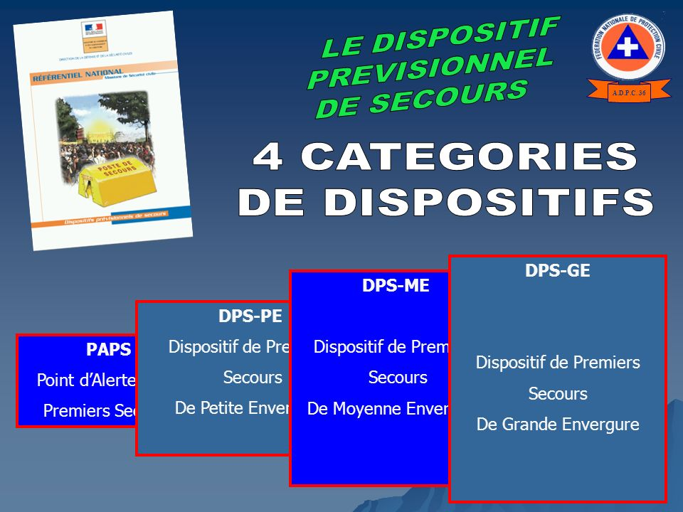 4 CATEGORIES DE DISPOSITIFS LE DISPOSITIF PREVISIONNEL DE SECOURS