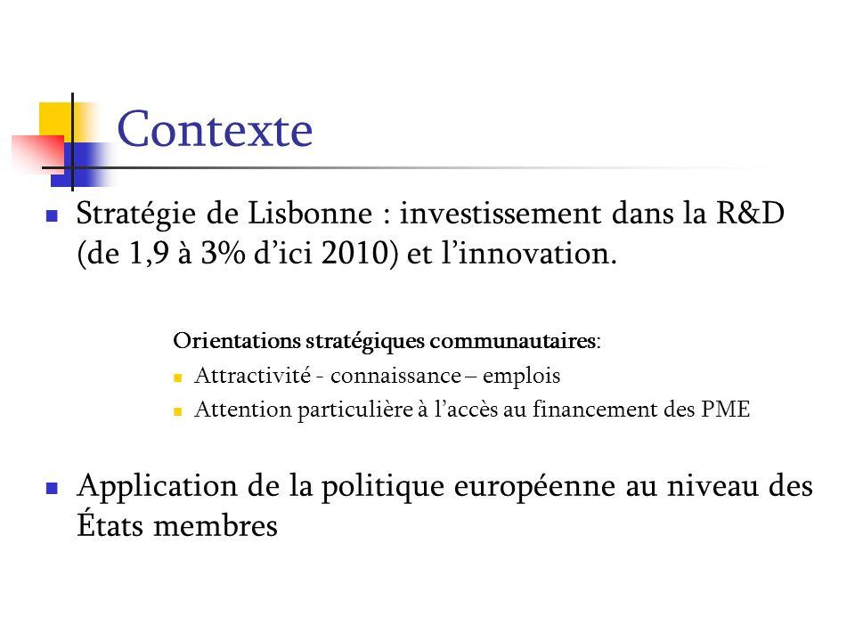 Contexte Stratégie de Lisbonne : investissement dans la R&D (de 1,9 à 3% d'ici 2010) et l'innovation.