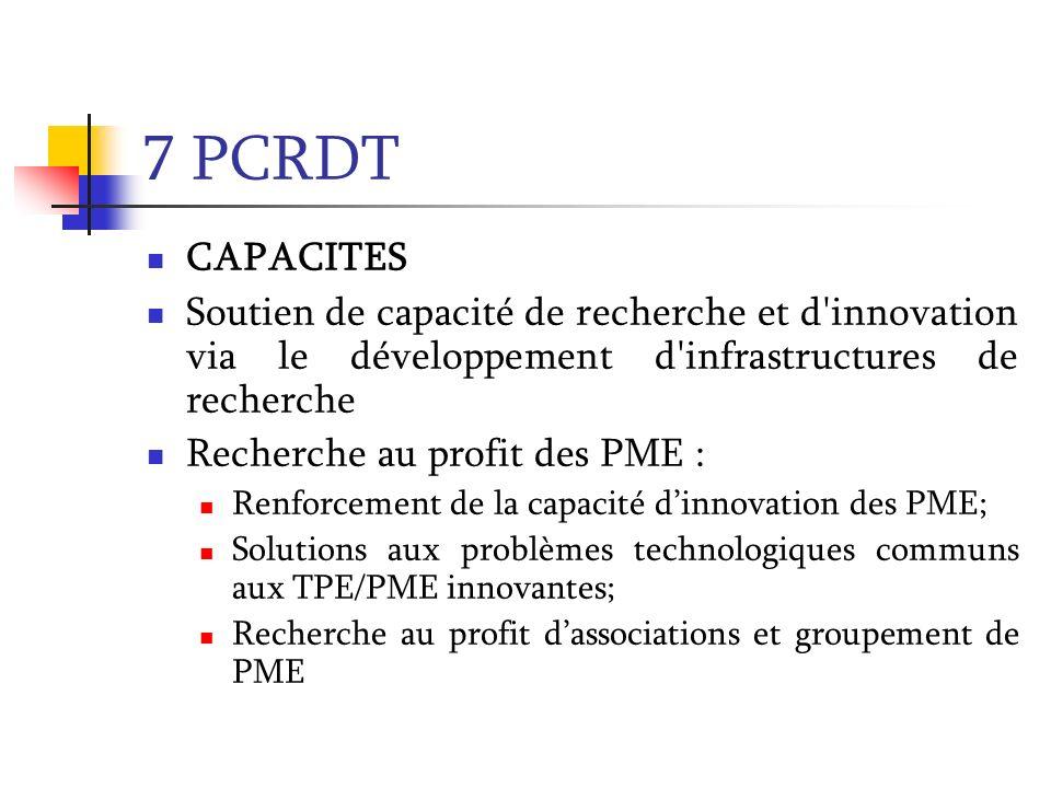 7 PCRDT CAPACITES. Soutien de capacité de recherche et d innovation via le développement d infrastructures de recherche.