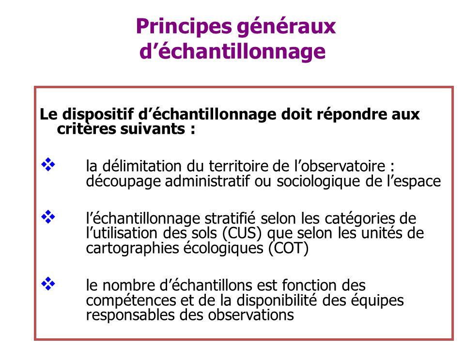 Principes généraux d'échantillonnage