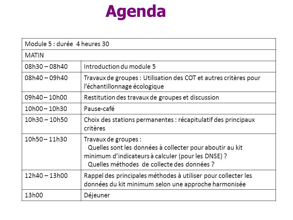Agenda Module 5 : durée 4 heures 30 MATIN 08h30 – 08h40