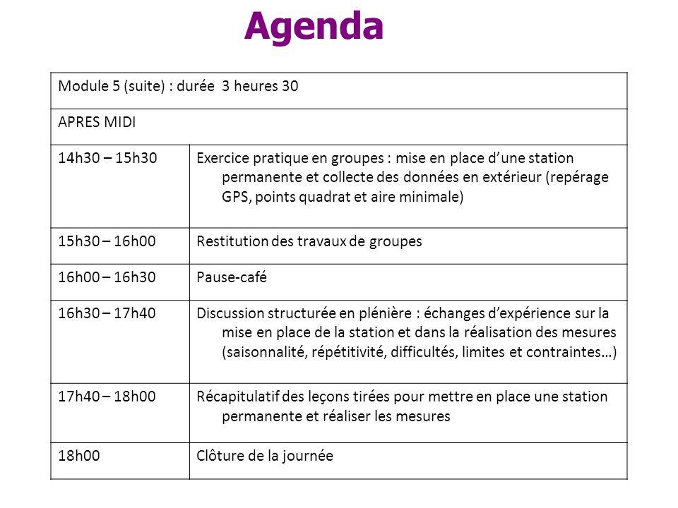 Agenda Module 5 (suite) : durée 3 heures 30 APRES MIDI 14h30 – 15h30