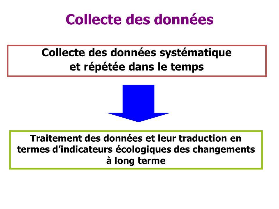 Collecte des données systématique et répétée dans le temps