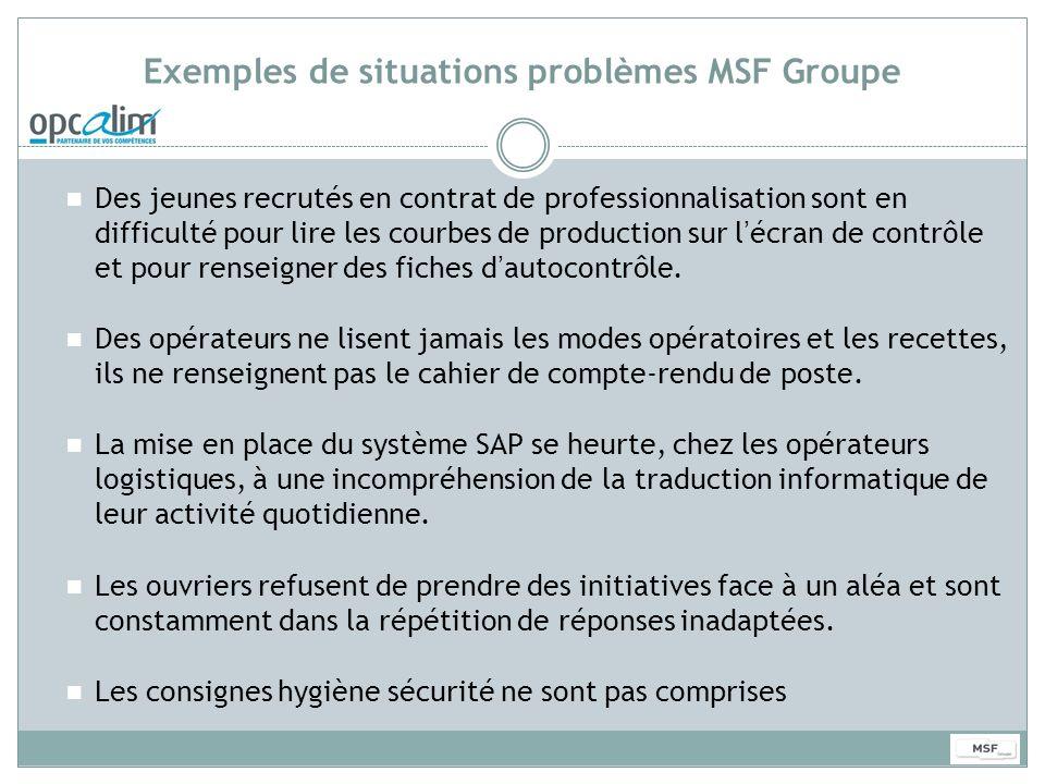 Exemples de situations problèmes MSF Groupe