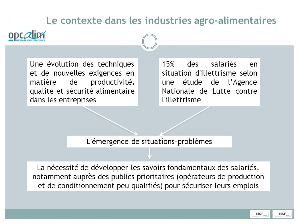 Le contexte dans les industries agro-alimentaires