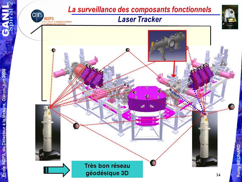 La surveillance des composants fonctionnels Laser Tracker