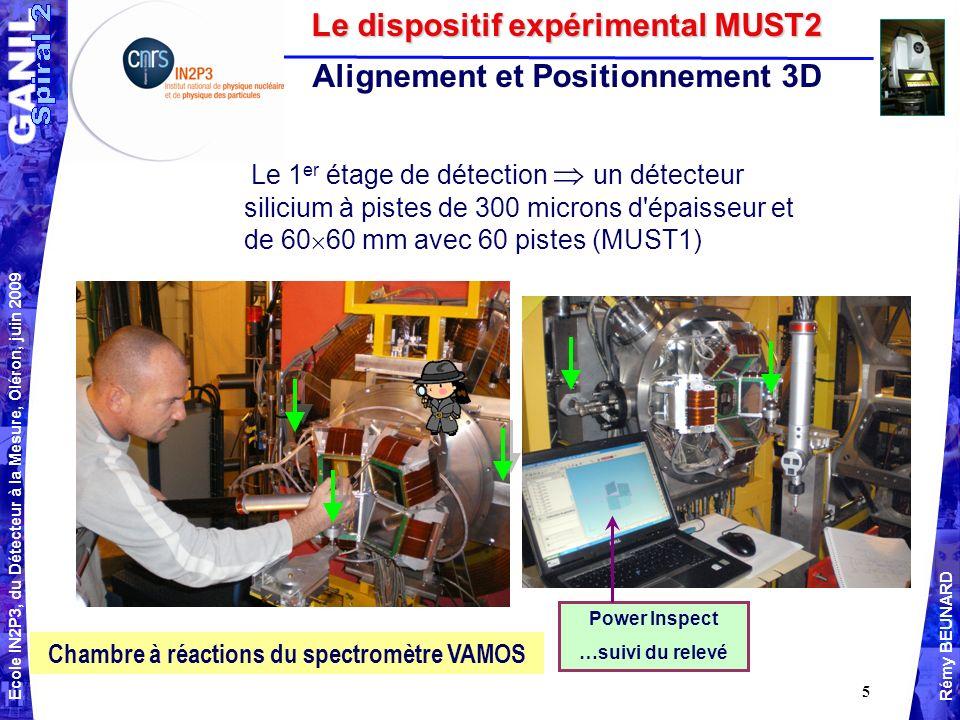 Le dispositif expérimental MUST2 Alignement et Positionnement 3D