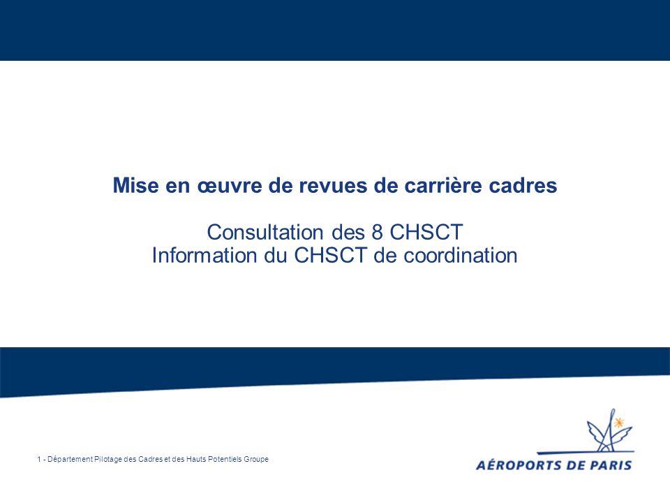 Mise en œuvre de revues de carrière cadres Consultation des 8 CHSCT Information du CHSCT de coordination