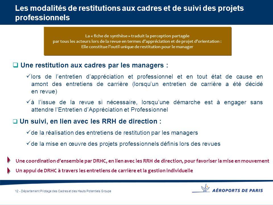 Les modalités de restitutions aux cadres et de suivi des projets professionnels