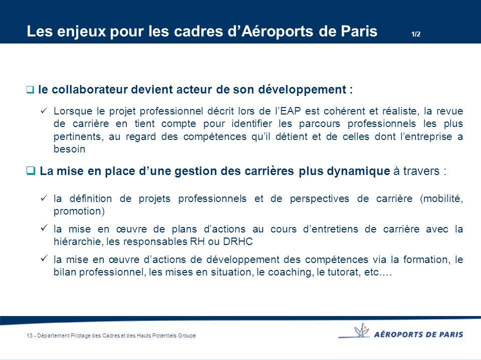 Les enjeux pour les cadres d'Aéroports de Paris 1/2