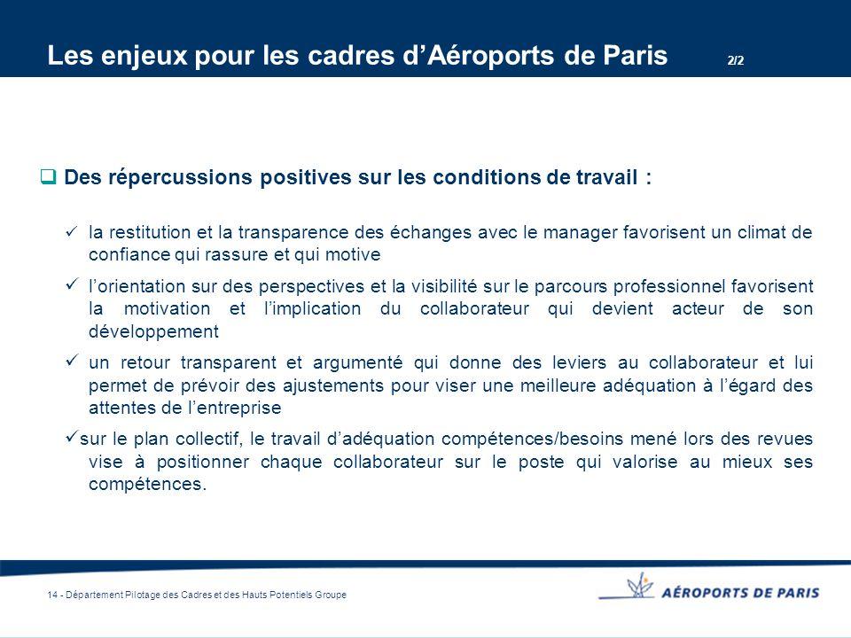 Les enjeux pour les cadres d'Aéroports de Paris 2/2