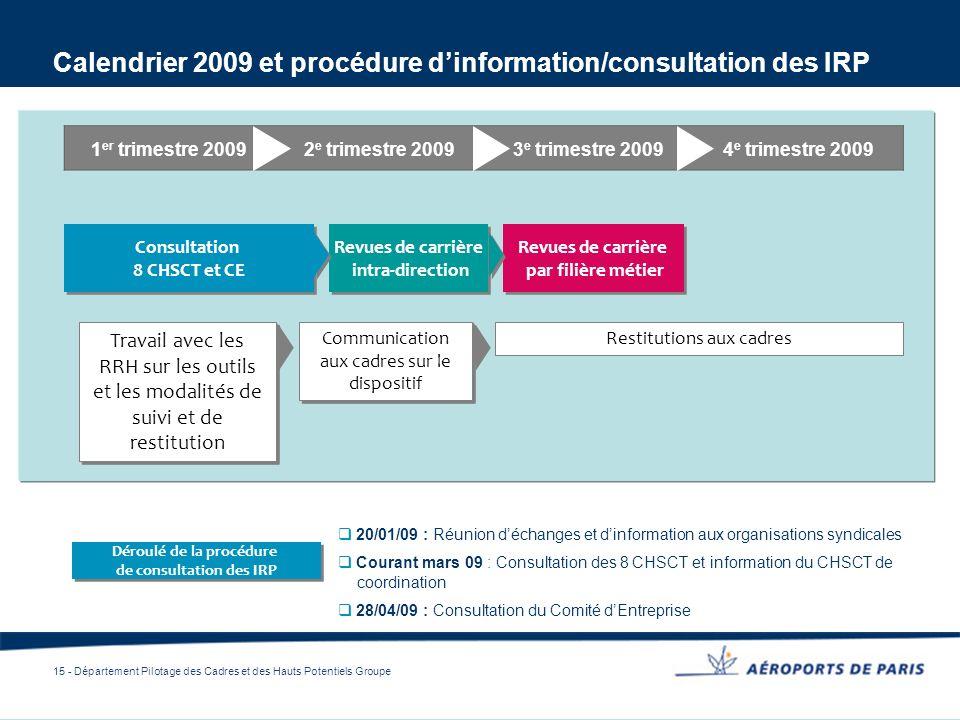 Calendrier 2009 et procédure d'information/consultation des IRP