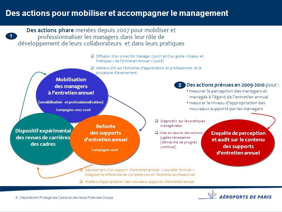 Des actions pour mobiliser et accompagner le management
