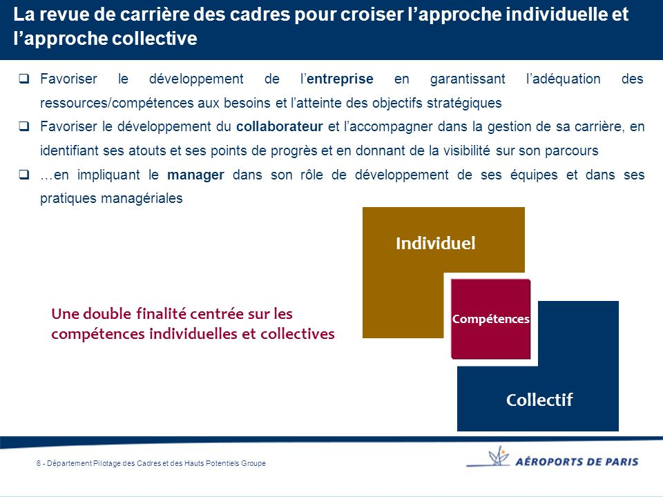 La revue de carrière des cadres pour croiser l'approche individuelle et l'approche collective