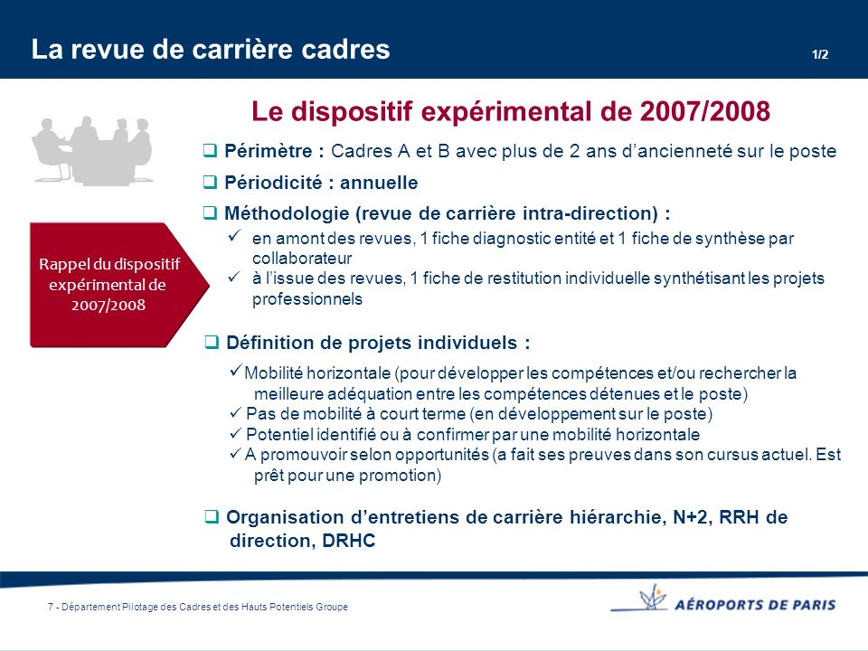 Le dispositif expérimental de 2007/2008