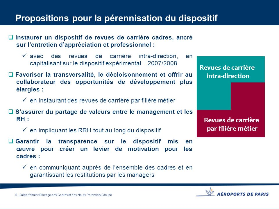 Propositions pour la pérennisation du dispositif