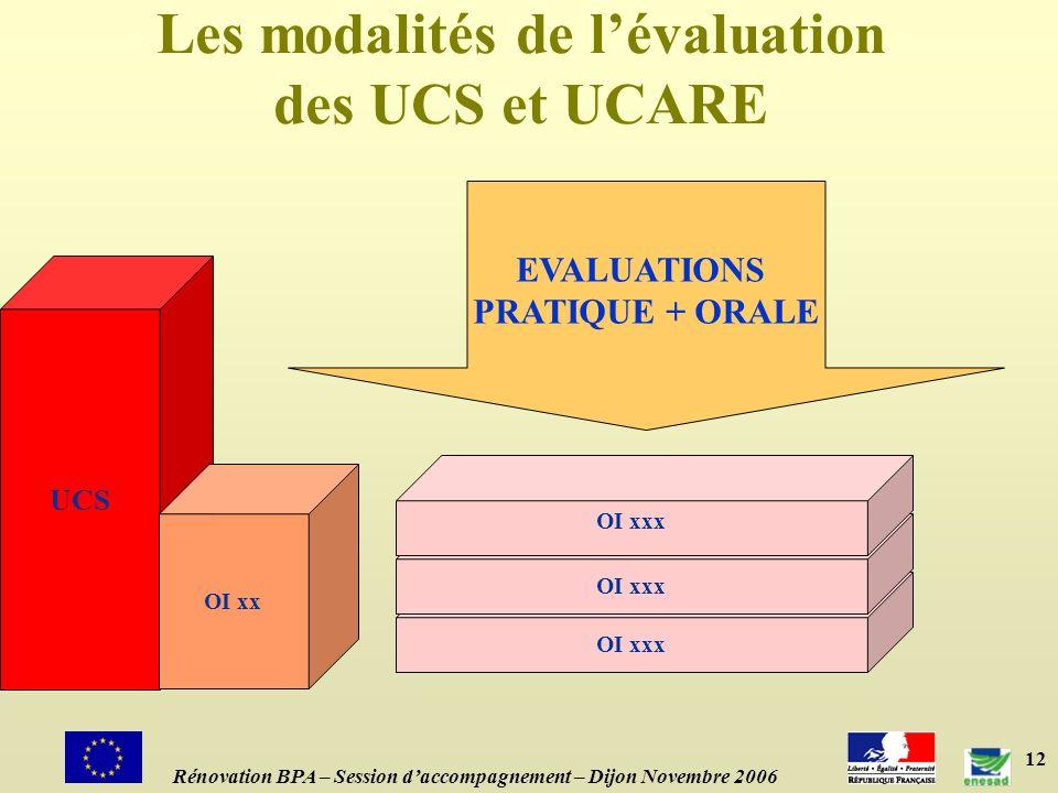 Les modalités de l'évaluation des UCS et UCARE
