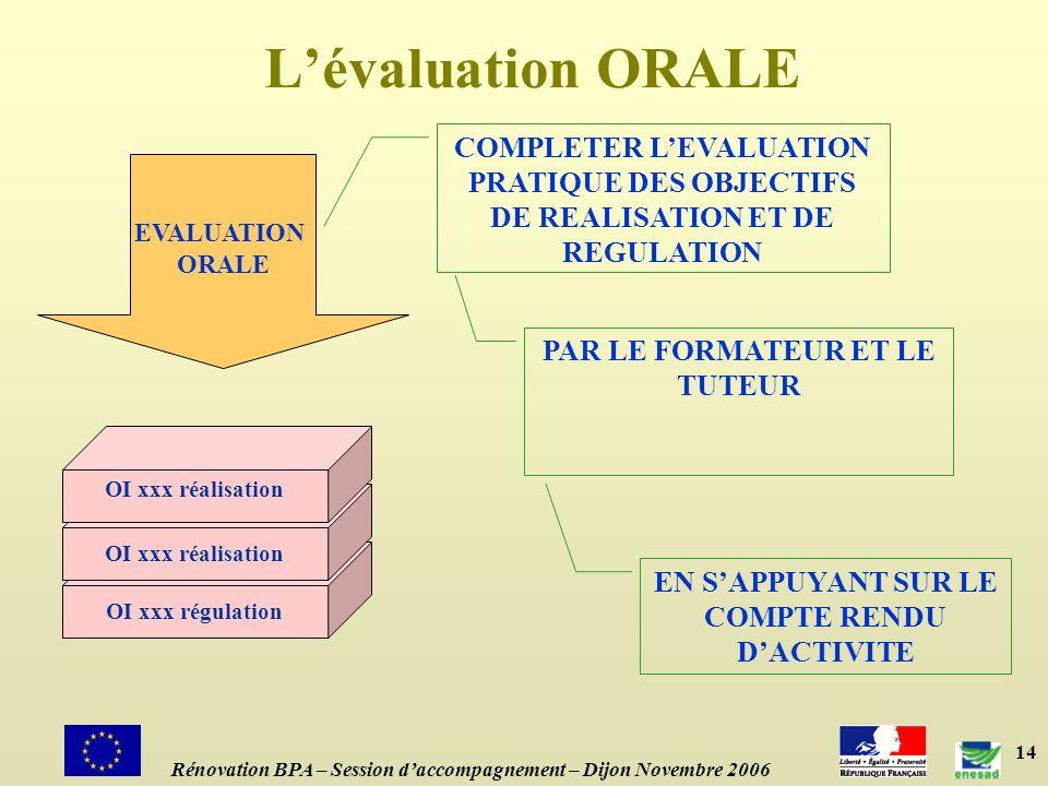 L'évaluation ORALE COMPLETER L'EVALUATION PRATIQUE DES OBJECTIFS DE REALISATION ET DE REGULATION. EVALUATION ORALE.