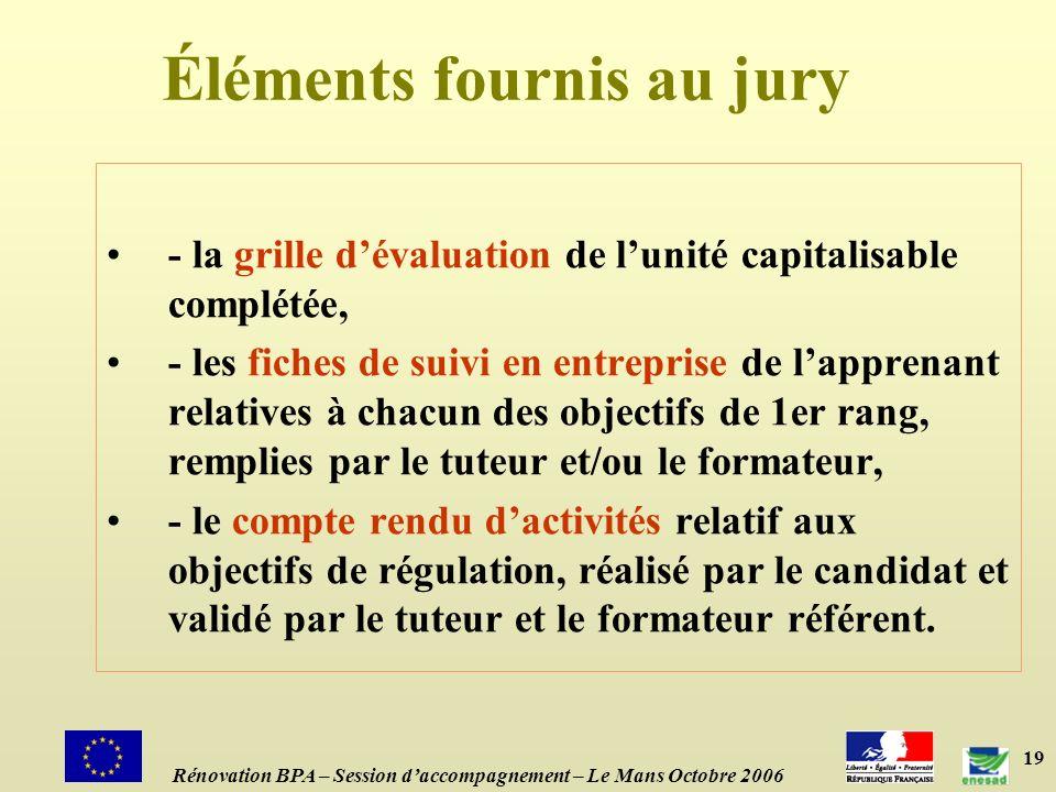 Éléments fournis au jury