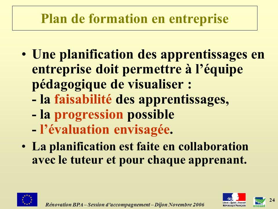 Plan de formation en entreprise