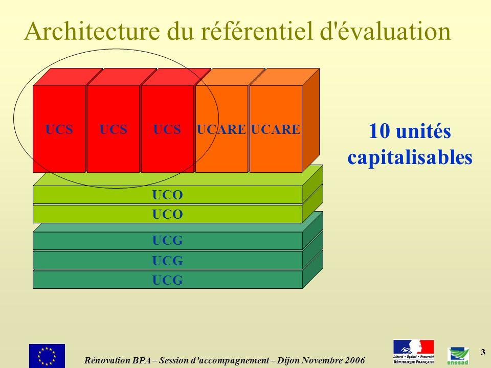 Architecture du référentiel d évaluation