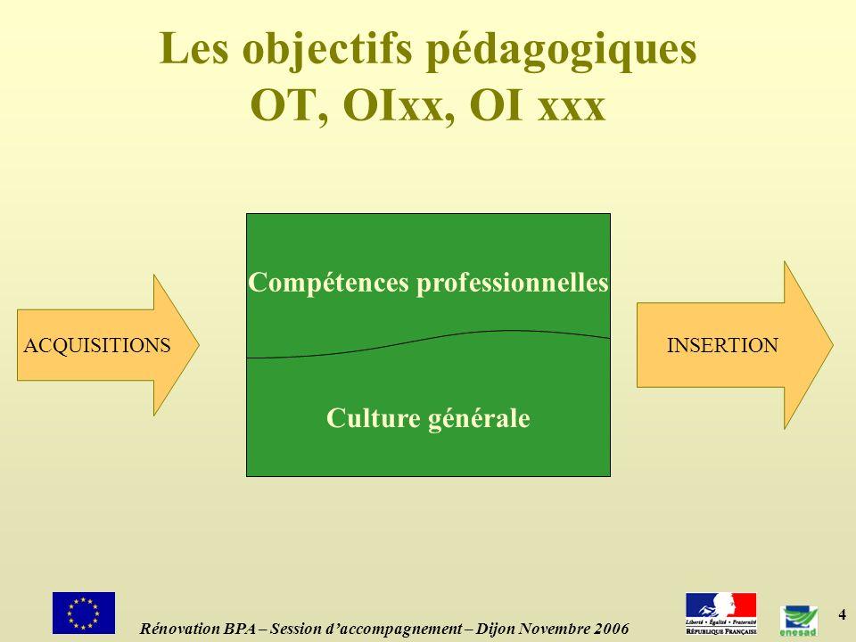 Les objectifs pédagogiques OT, OIxx, OI xxx