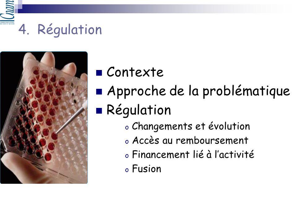 Approche de la problématique Régulation