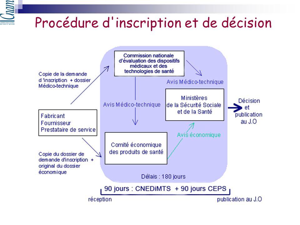 Procédure d inscription et de décision