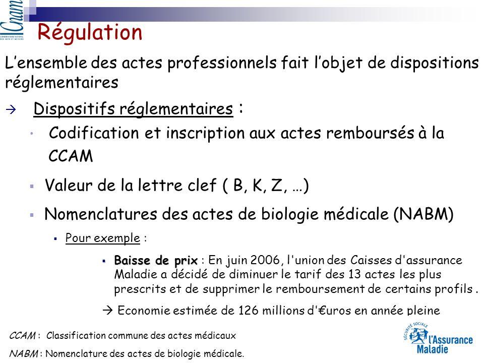 Régulation L'ensemble des actes professionnels fait l'objet de dispositions réglementaires. Dispositifs réglementaires :