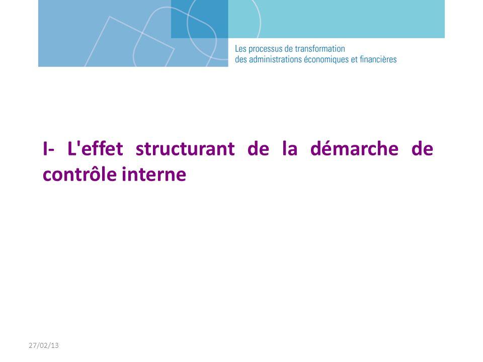 I- L effet structurant de la démarche de contrôle interne