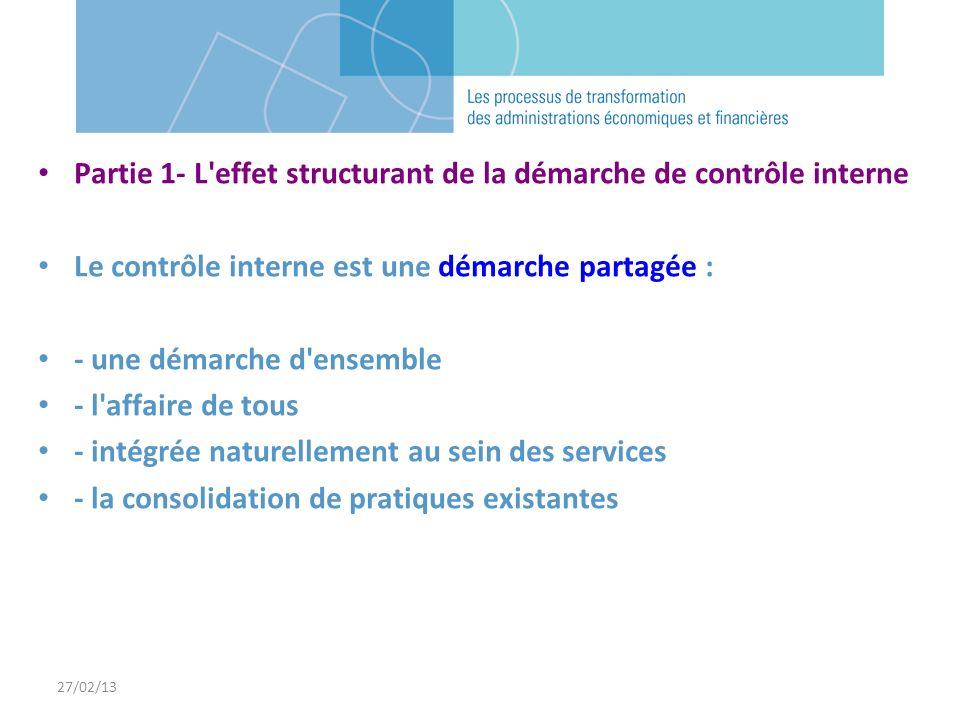Partie 1- L effet structurant de la démarche de contrôle interne