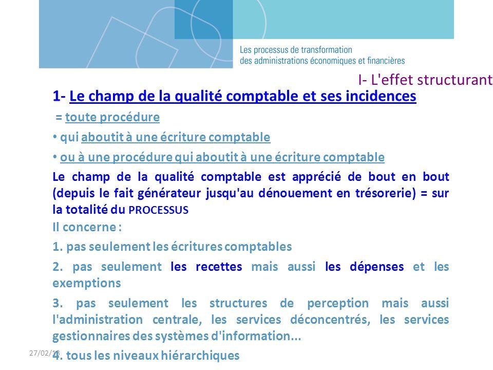 1- Le champ de la qualité comptable et ses incidences