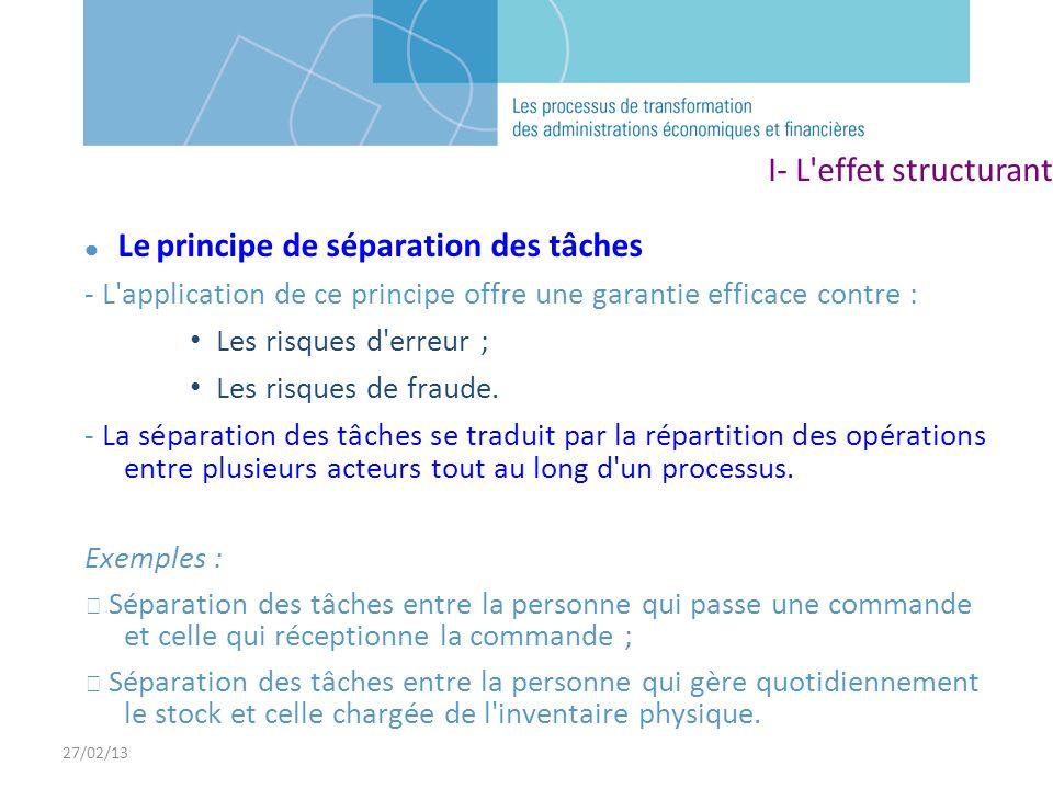 27/02/13 I- L effet structurant. Le principe de séparation des tâches. - L application de ce principe offre une garantie efficace contre :