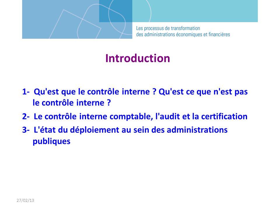 27/02/13 Introduction. 1- Qu est que le contrôle interne Qu est ce que n est pas le contrôle interne