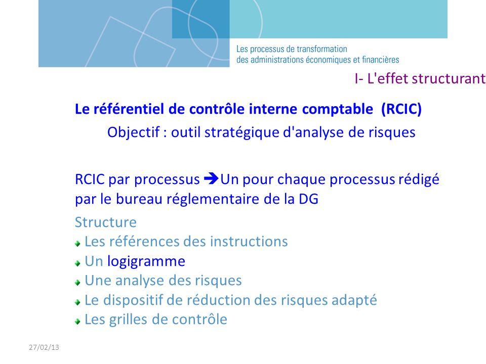 Objectif : outil stratégique d analyse de risques