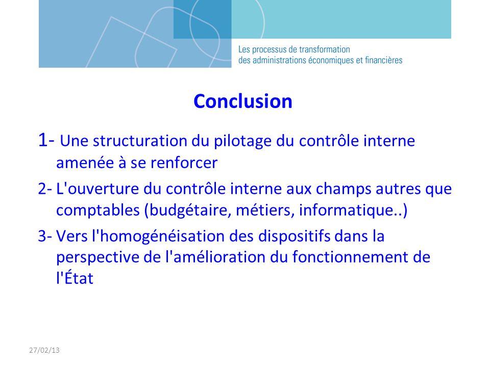 27/02/13 Conclusion. 1- Une structuration du pilotage du contrôle interne amenée à se renforcer.