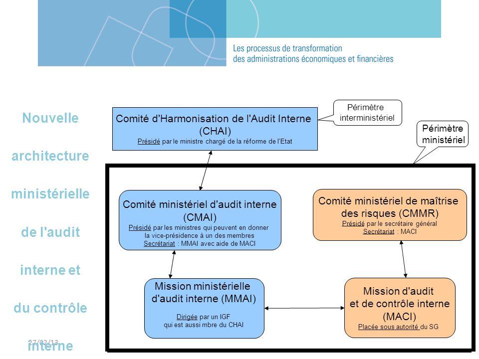 Nouvelle architecture ministérielle de l audit interne et du contrôle
