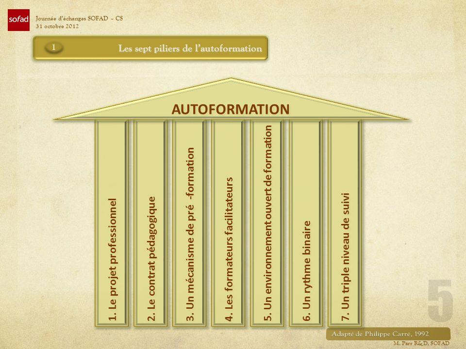 AUTOFORMATION 5. Un environnement ouvert de formation