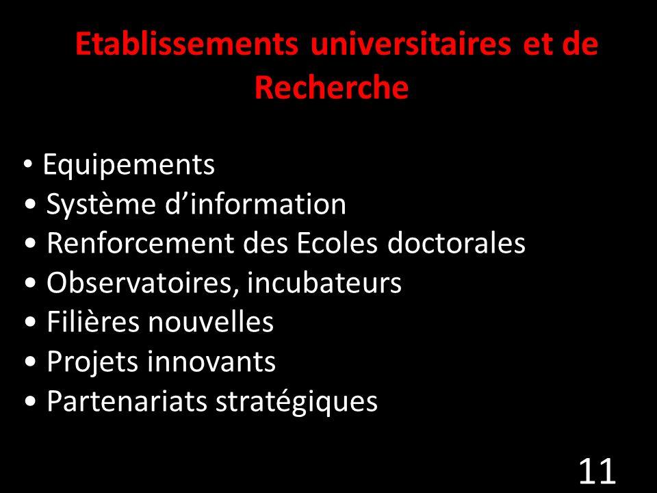 Etablissements universitaires et de Recherche