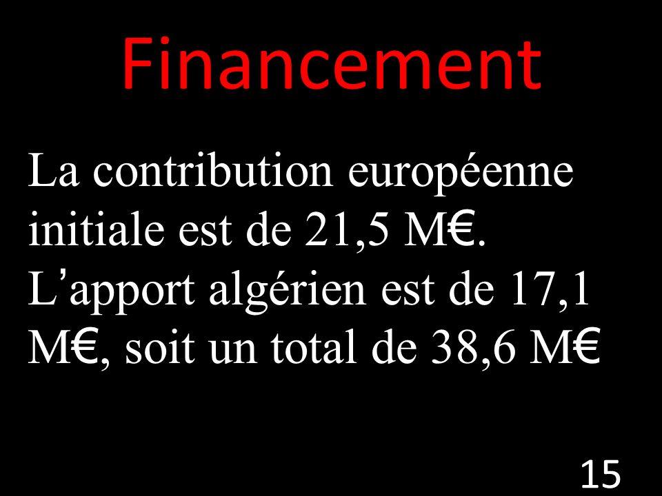 FinancementLa contribution européenne initiale est de 21,5 M€.