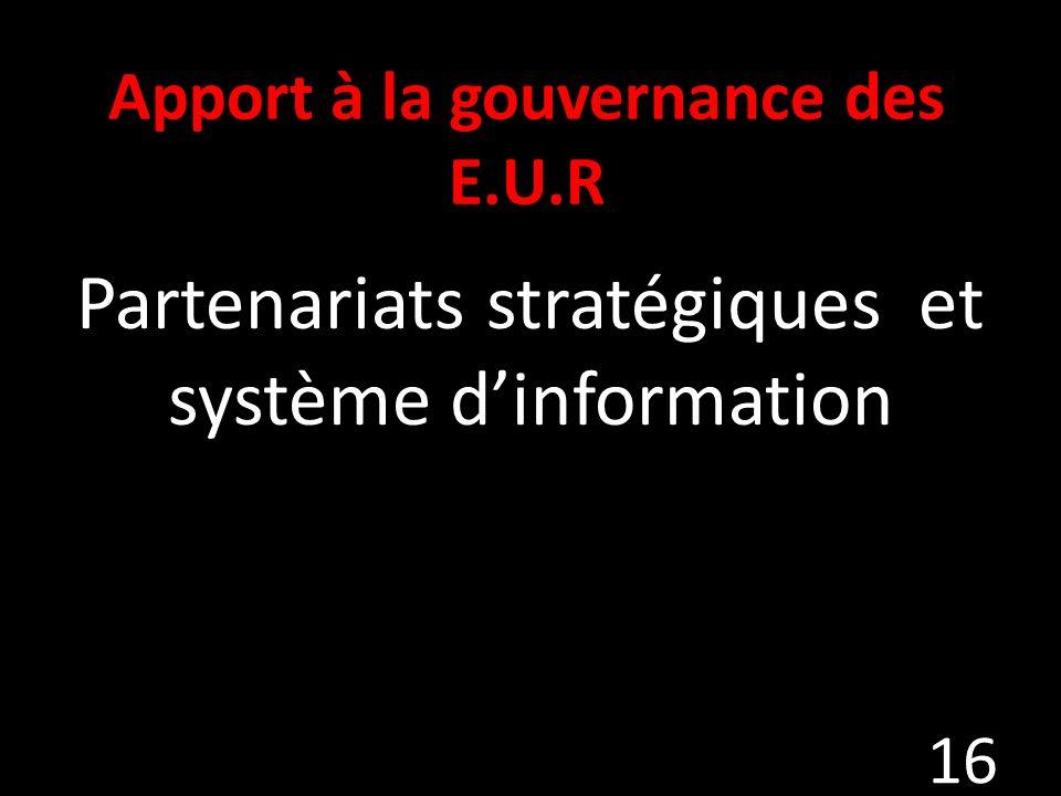 Apport à la gouvernance des E.U.R