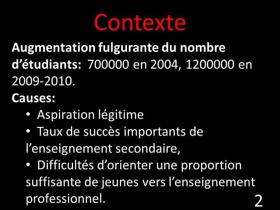 ContexteAugmentation fulgurante du nombre d'étudiants: 700000 en 2004, 1200000 en 2009-2010. Causes: