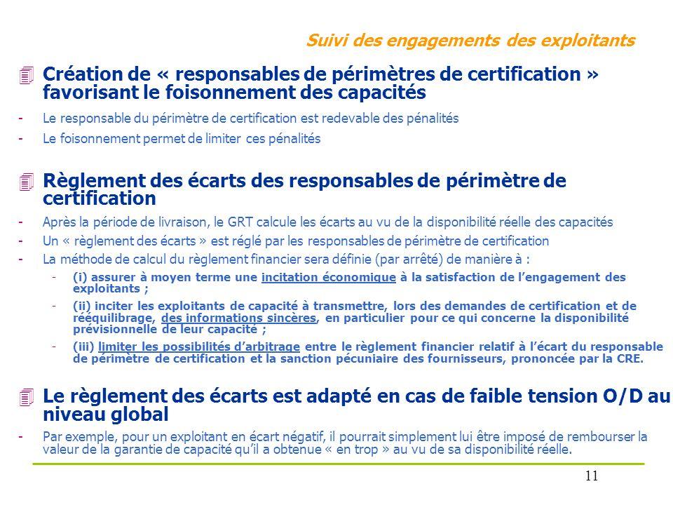 Règlement des écarts des responsables de périmètre de certification